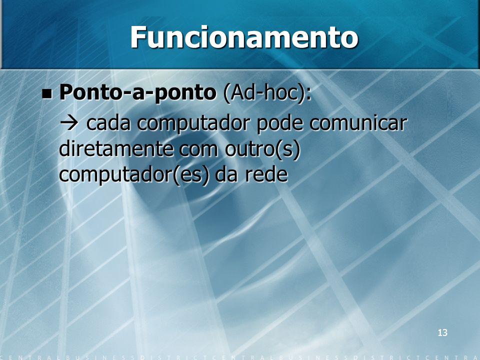 13 Funcionamento Ponto-a-ponto (Ad-hoc): Ponto-a-ponto (Ad-hoc): cada computador pode comunicar diretamente com outro(s) computador(es) da rede cada c