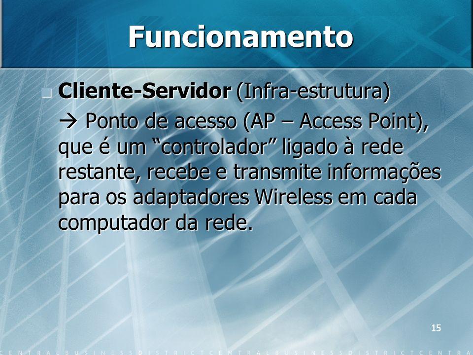 15 Funcionamento Cliente-Servidor (Infra-estrutura) Cliente-Servidor (Infra-estrutura) Ponto de acesso (AP – Access Point), que é um controlador ligad