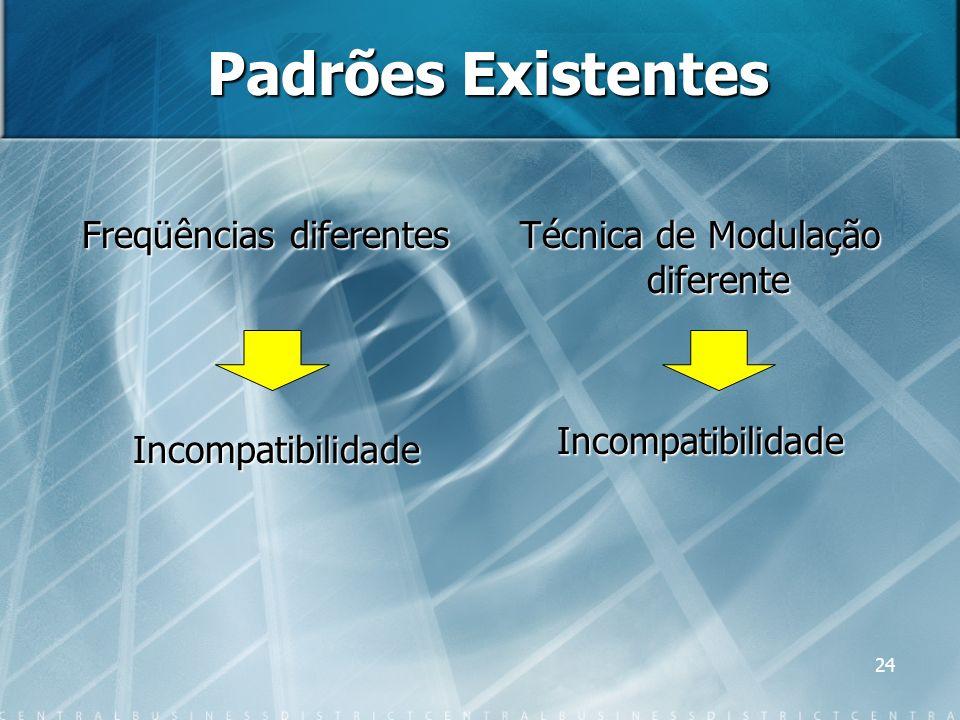 24 Padrões Existentes Freqüências diferentes Incompatibilidade Técnica de Modulação diferente Incompatibilidade