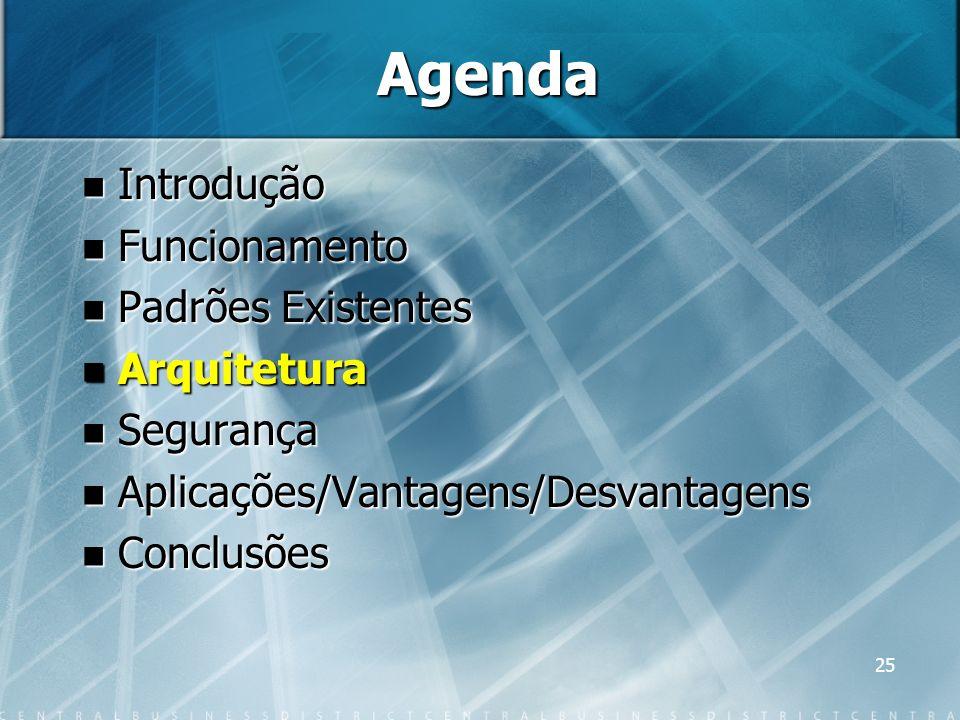 25 Agenda Introdução Introdução Funcionamento Funcionamento Padrões Existentes Padrões Existentes Arquitetura Arquitetura Segurança Segurança Aplicaçõ
