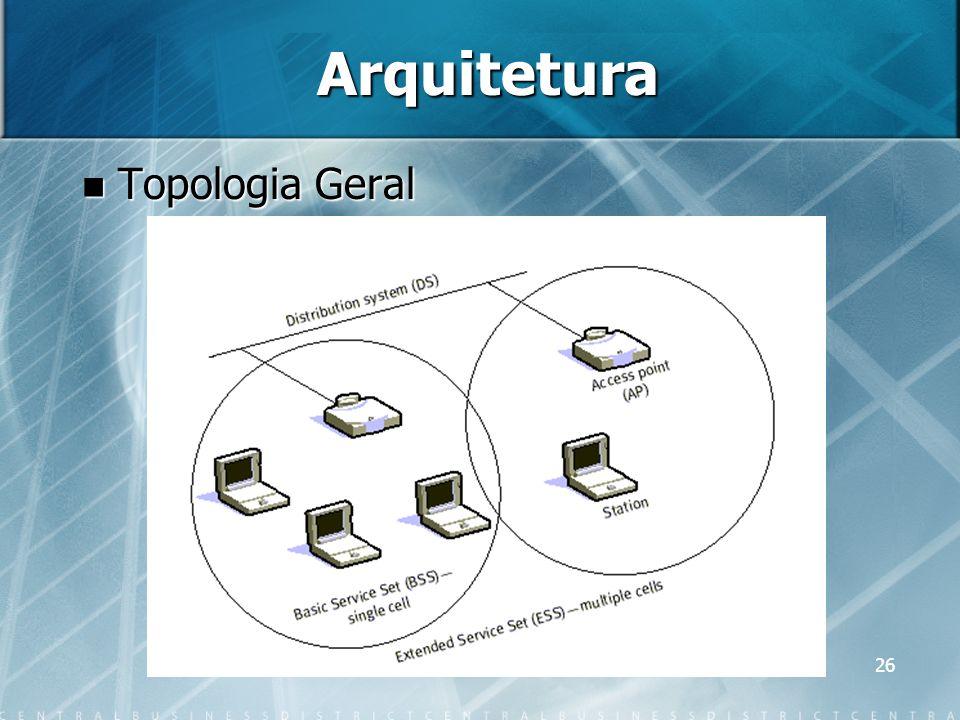 26 Arquitetura Topologia Geral Topologia Geral