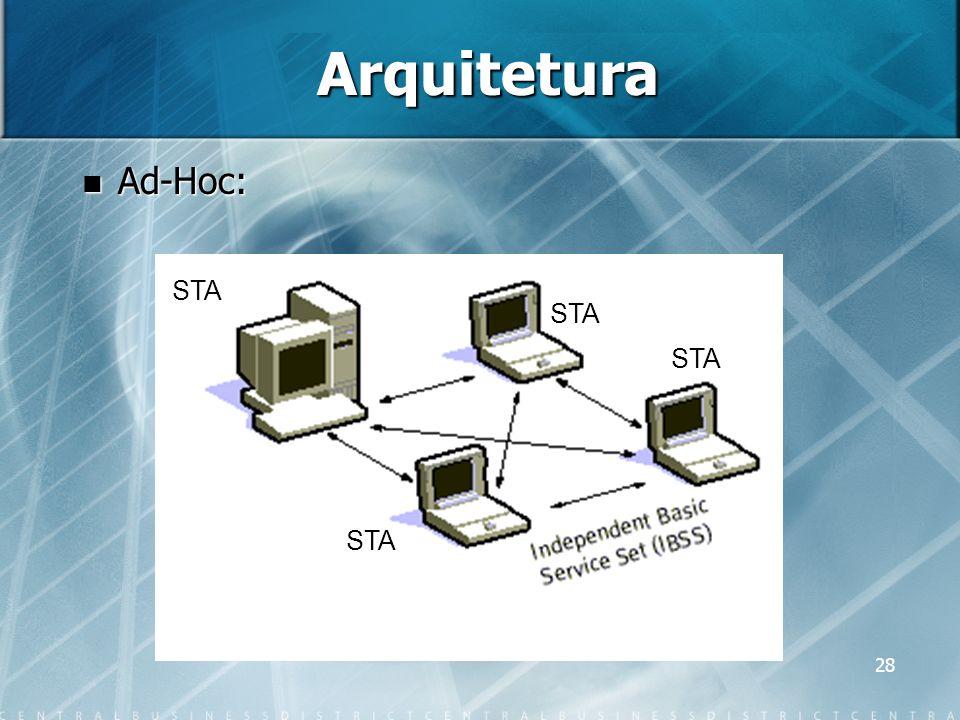 28 Arquitetura Ad-Hoc: Ad-Hoc: STA