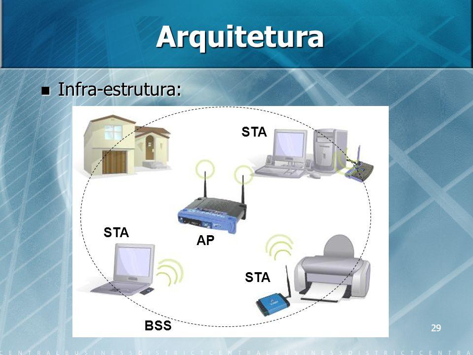 29 Arquitetura Infra-estrutura: Infra-estrutura: STA AP BSS