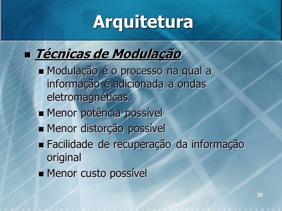 30 Arquitetura Técnicas de Modulação Técnicas de Modulação Modulação é o processo na qual a informação é adicionada a ondas eletromagnéticas. Modulaçã