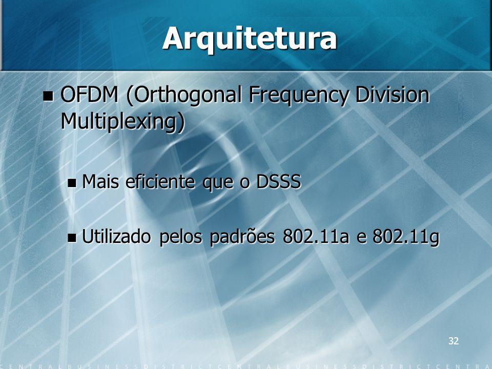 32 Arquitetura OFDM (Orthogonal Frequency Division Multiplexing) OFDM (Orthogonal Frequency Division Multiplexing) Mais eficiente que o DSSS Mais efic