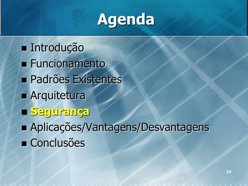 34 Agenda Introdução Introdução Funcionamento Funcionamento Padrões Existentes Padrões Existentes Arquitetura Arquitetura Segurança Segurança Aplicaçõ