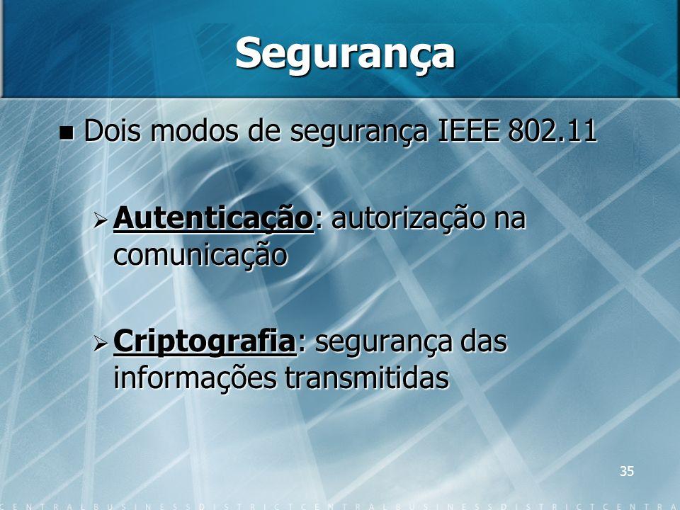 35 Segurança Dois modos de segurança IEEE 802.11 Dois modos de segurança IEEE 802.11 Autenticação: autorização na comunicação Autenticação: autorizaçã
