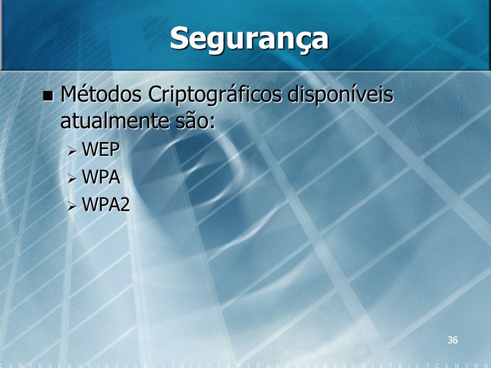 36 Segurança Métodos Criptográficos disponíveis atualmente são: Métodos Criptográficos disponíveis atualmente são: WEP WEP WPA WPA WPA2 WPA2
