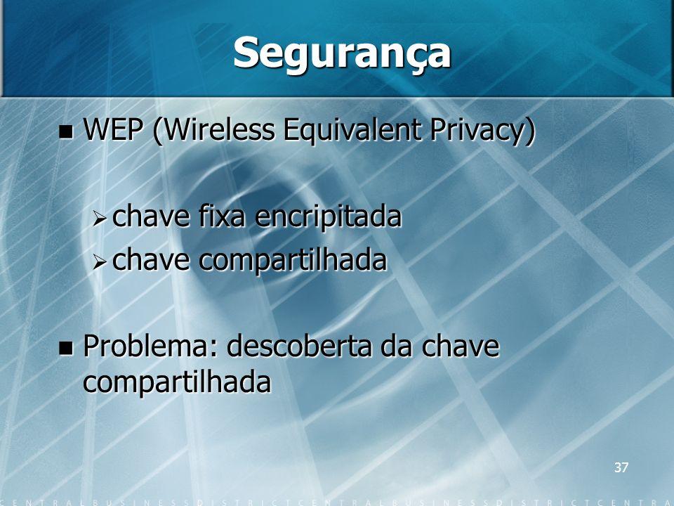 37 Segurança WEP (Wireless Equivalent Privacy) WEP (Wireless Equivalent Privacy) chave fixa encripitada chave fixa encripitada chave compartilhada cha