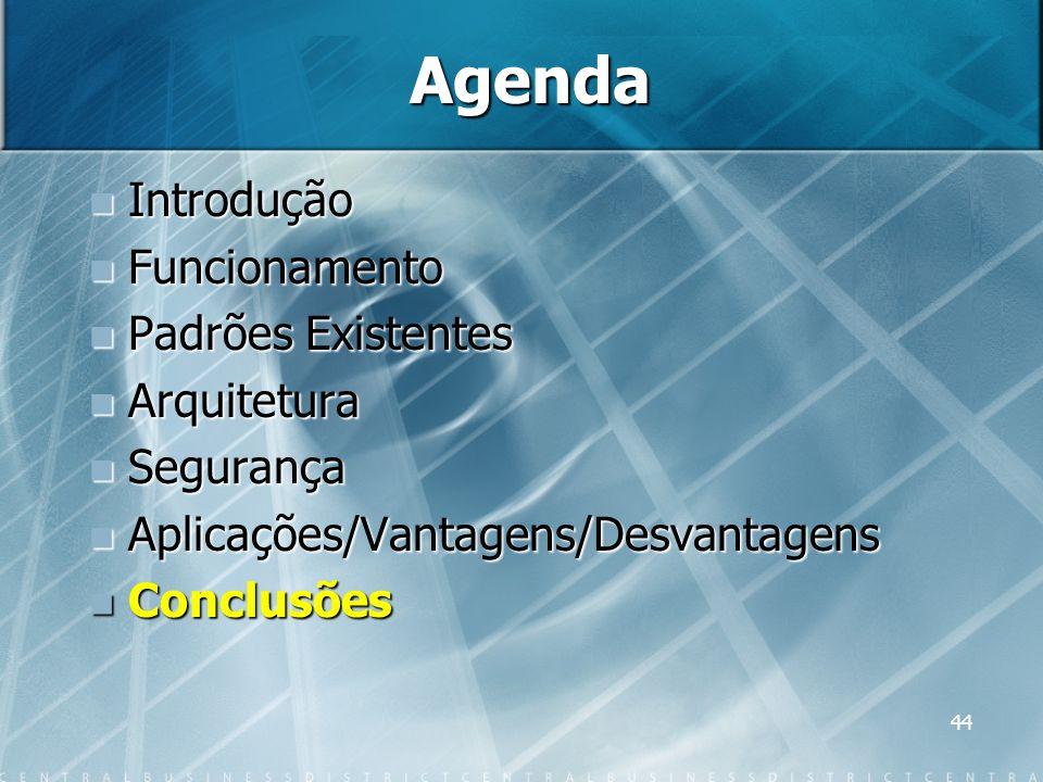44 Agenda Introdução Introdução Funcionamento Funcionamento Padrões Existentes Padrões Existentes Arquitetura Arquitetura Segurança Segurança Aplicaçõ