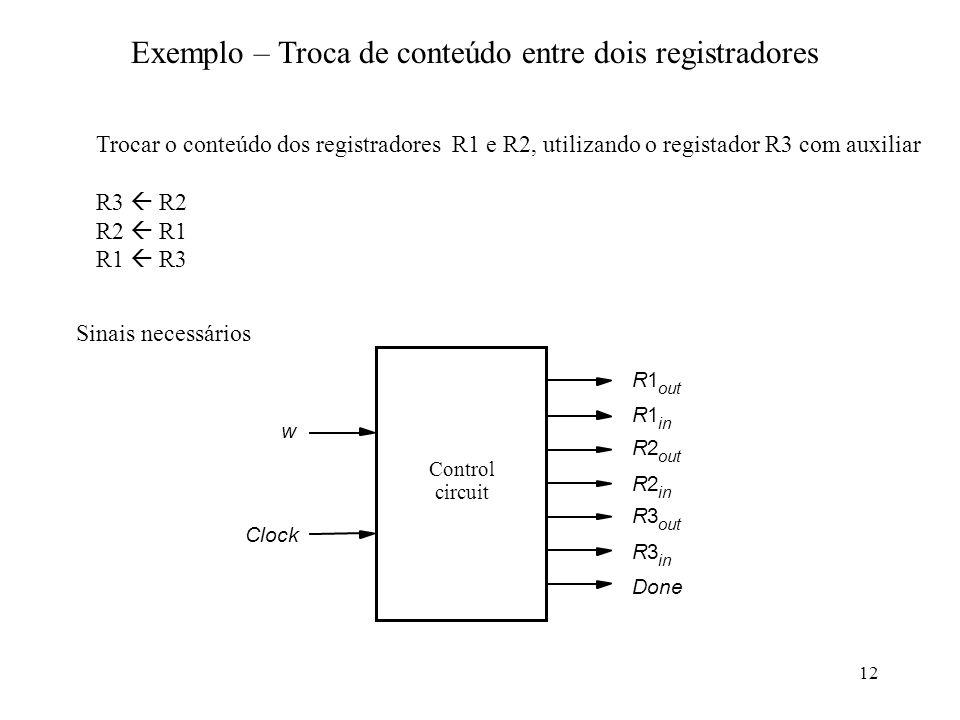 12 Sinais necessários Control circuit w Clock Done R1 out R2 R1 in R2 R3 out R3 in Exemplo – Troca de conteúdo entre dois registradores Trocar o conte