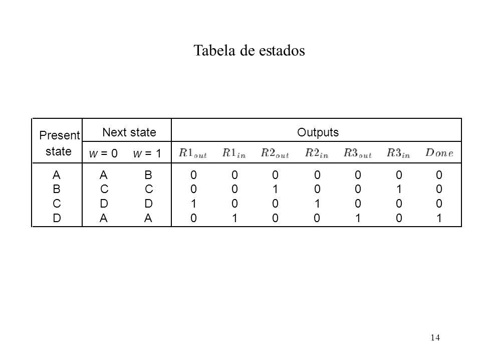 14 Tabela de estados