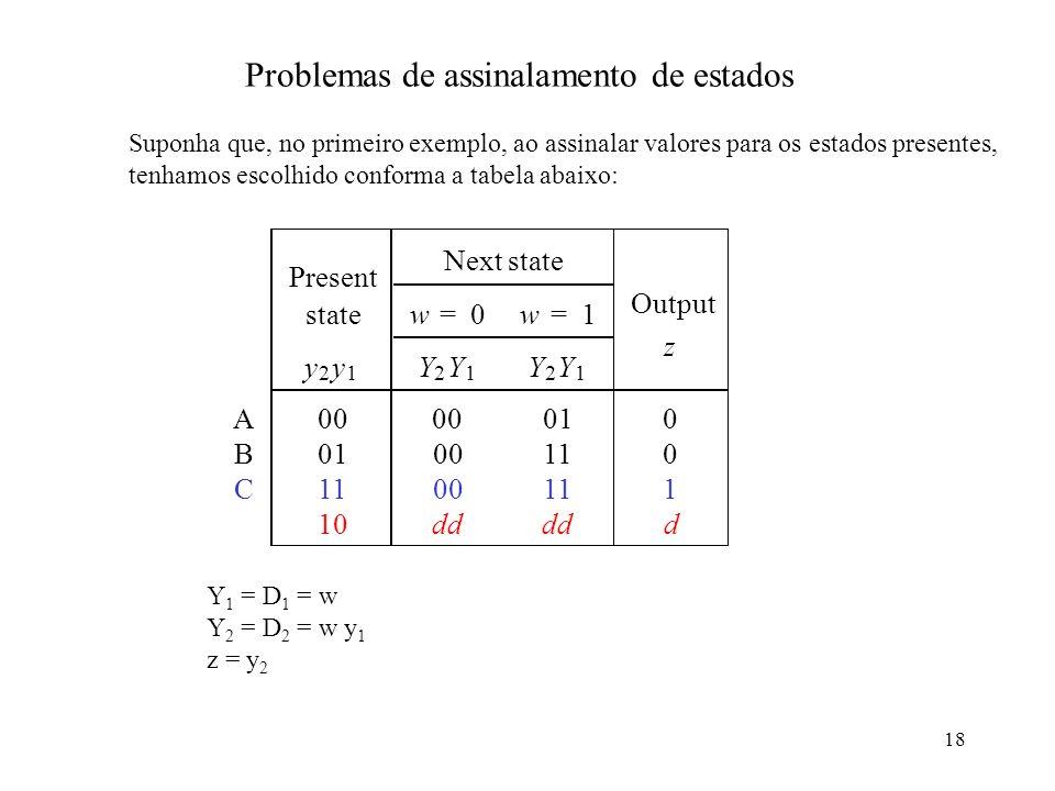18 Problemas de assinalamento de estados Present Next state statew=0w=1 Output y 2 y 1 Y 2 Y 1 Y 2 Y 1 z A00 010 B 00110 C 00111 10dd d Suponha que, n