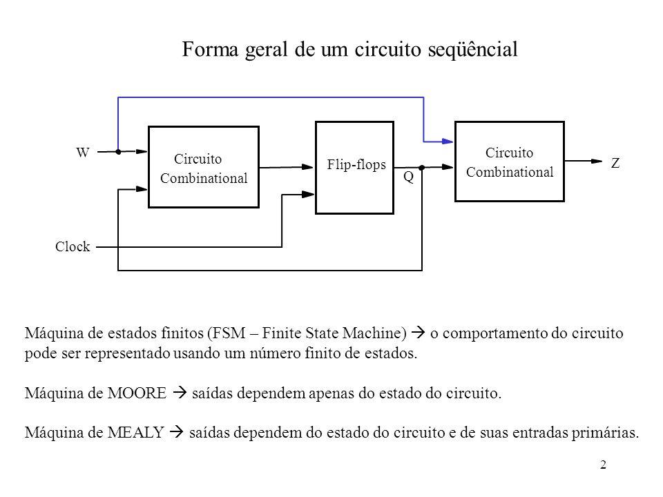 2 Forma geral de um circuito seqüêncial Combinational Circuito Flip-flops Clock Q W Z Combinational Circuito Máquina de estados finitos (FSM – Finite