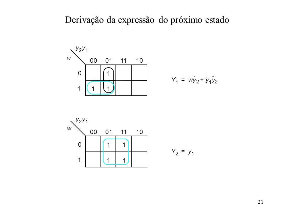 21 Derivação da expressão do próximo estado w 00011110 0 1 1 11 y 2 y 1 Y 1 wy 2 y 1 y 2 += w 00011110 0 1 11 11 y 2 y 1 Y 2 y 1 =