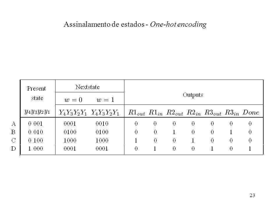 23 Assinalamento de estados - One-hot encoding