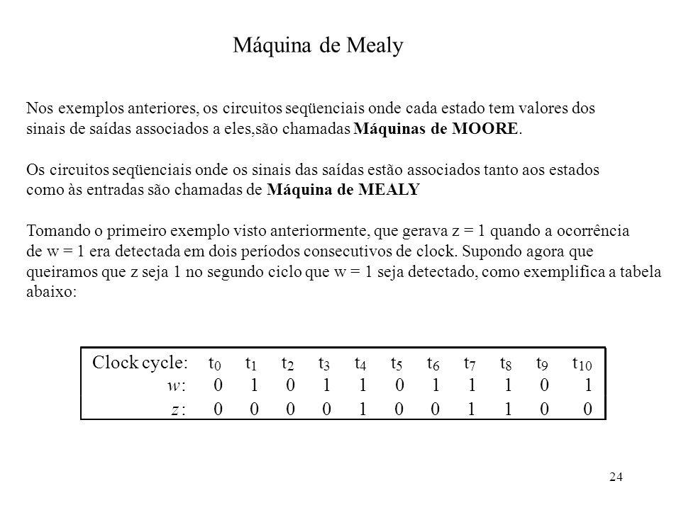 24 Clock cycle:t 0 t 1 t 2 t 3 t 4 t 5 t 6 t 7 t 8 t 9 t 10 w :01011011101 z :00001001100 Máquina de Mealy Nos exemplos anteriores, os circuitos seqüe