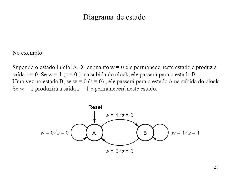 25 Diagrama de estado A w0=z0= w1=z1= B w0=z0= Reset w1=z0= No exemplo: Supondo o estado inicial A enquanto w = 0 ele permanece neste estado e produz