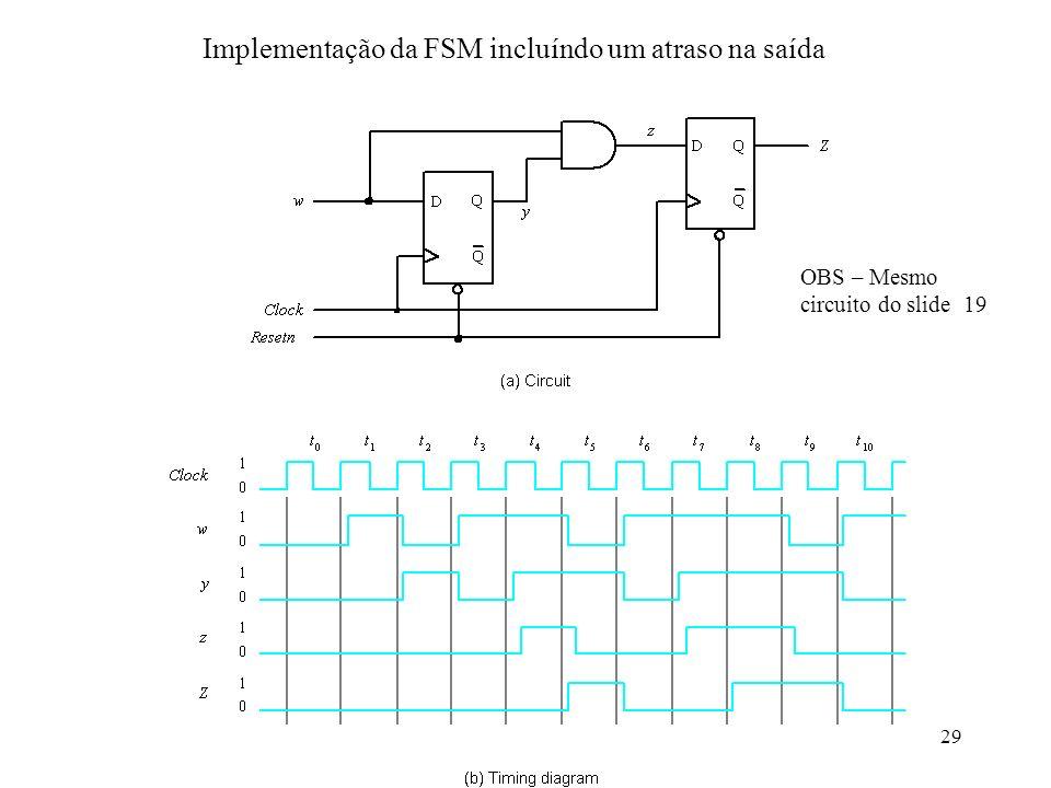 29 Implementação da FSM incluíndo um atraso na saída OBS – Mesmo circuito do slide 19