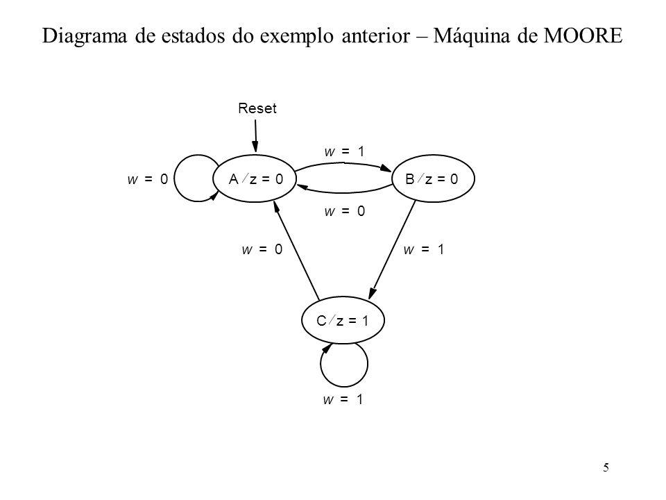 5 Diagrama de estados do exemplo anterior – Máquina de MOORE Cz1= Reset Bz0= Az0= w0= w1= w1= w0= w0= w1=