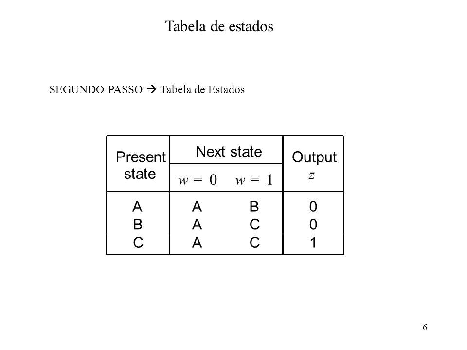 6 Tabela de estados Present Next state Output state w=0w=1 z AAB0 BAC0 CAC1 SEGUNDO PASSO Tabela de Estados