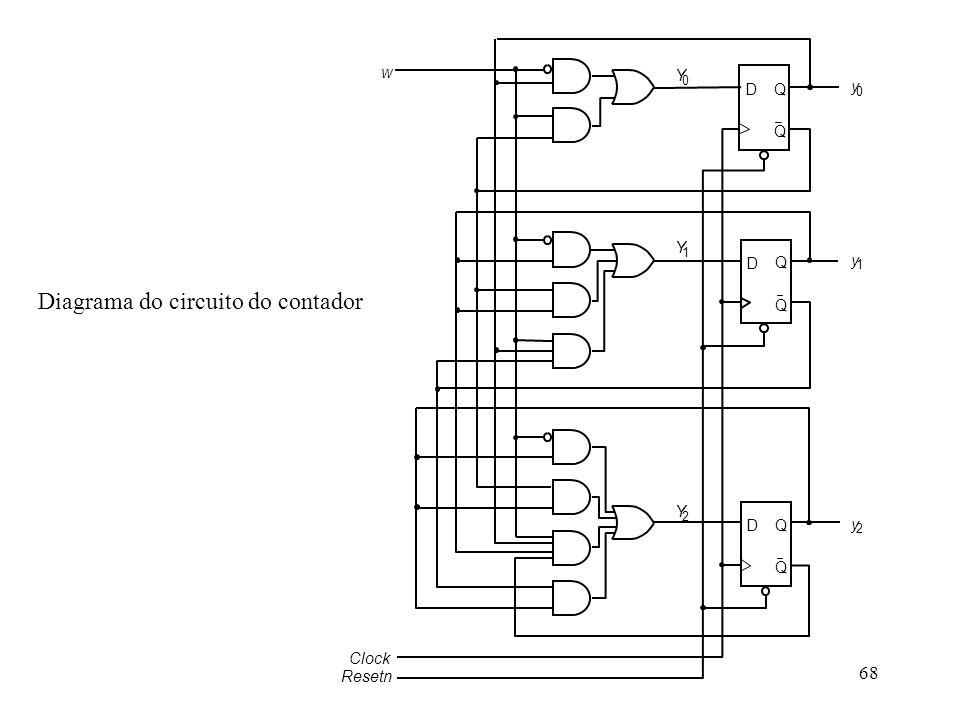 68 Diagrama do circuito do contador