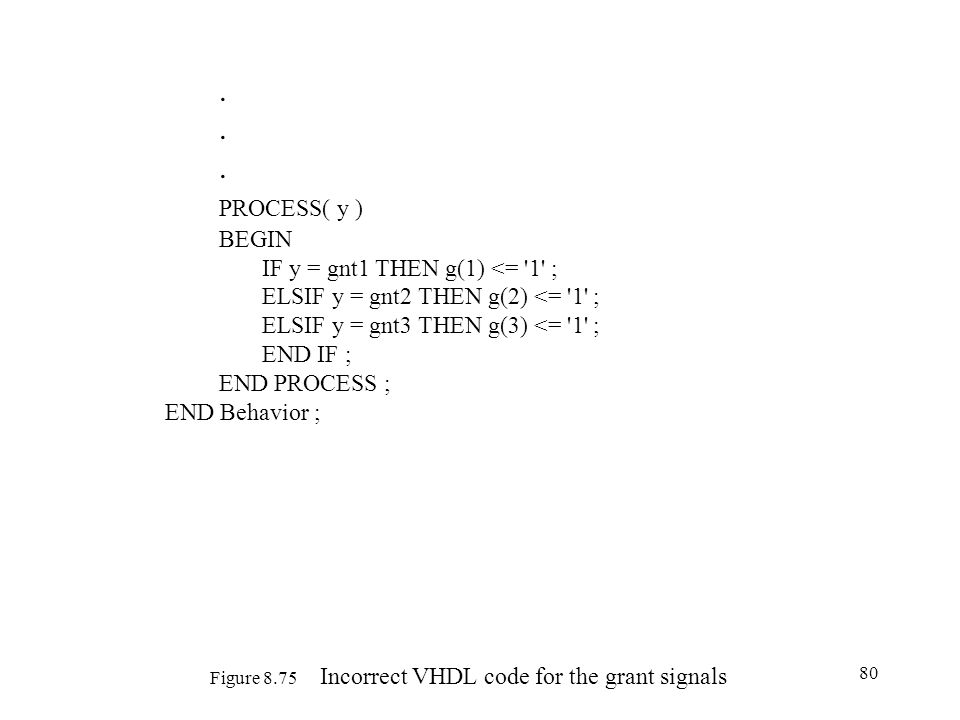 80 Figure 8.75 Incorrect VHDL code for the grant signals.