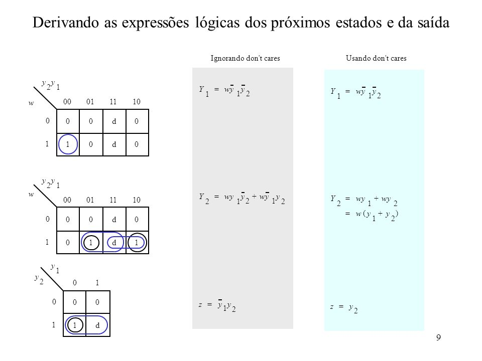 9 Derivando as expressões lógicas dos próximos estados e da saída w 00011110 0 1 0 10 y 2 y 1 d d 0 0 0 w 00011110 0 1 0d 1d y 2 y 1 0 0 0 1 01 0 1 0