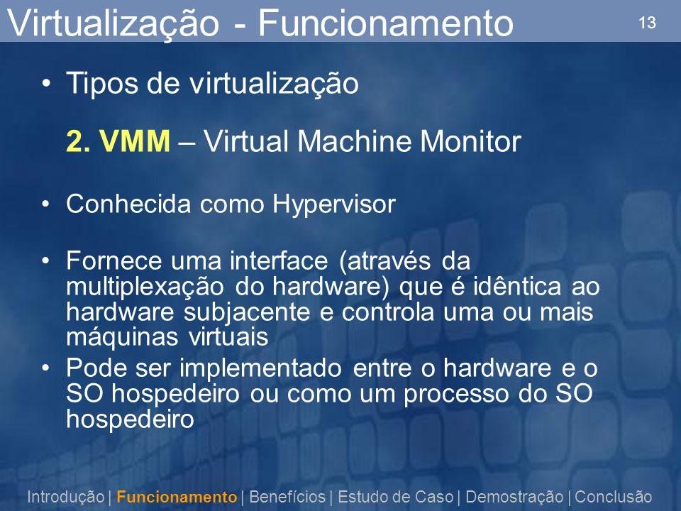 13 Virtualização - Funcionamento Introdução | Funcionamento | Benefícios | Estudo de Caso | Demostração | Conclusão Tipos de virtualização 2. VMM – Vi