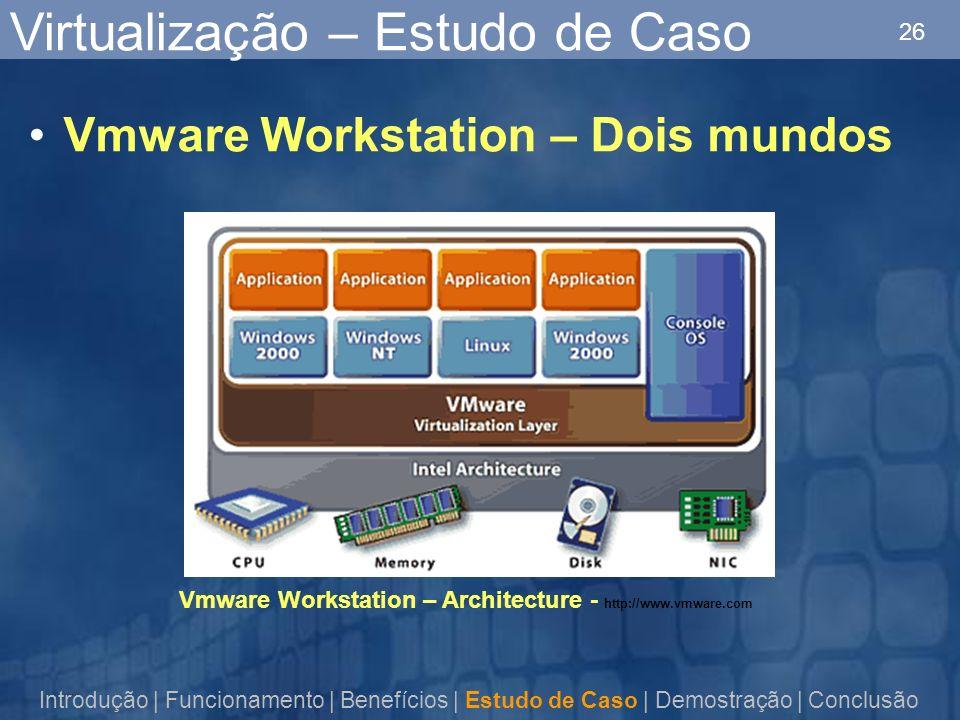 26 Virtualização – Estudo de Caso Vmware Workstation – Architecture - http://www.vmware.com Vmware Workstation – Dois mundos Introdução | Funcionament