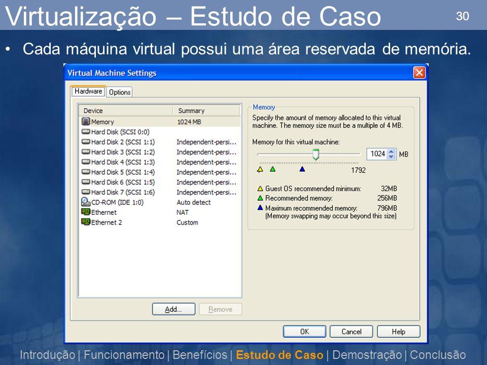 30 Virtualização – Estudo de Caso Cada máquina virtual possui uma área reservada de memória.