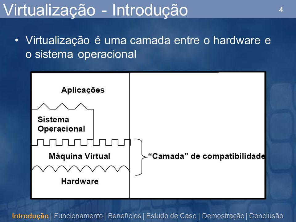 4 Virtualização - Introdução Virtualização é uma camada entre o hardware e o sistema operacional Introdução | Funcionamento | Benefícios | Estudo de Caso | Demostração | Conclusão