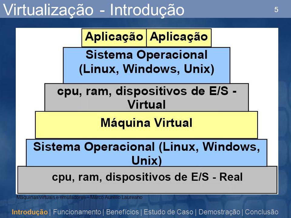 5 Virtualização - Introdução Introdução | Funcionamento | Benefícios | Estudo de Caso | Demostração | Conclusão Máquinas virtuais e emuladores – Marco Aurélio Laureano