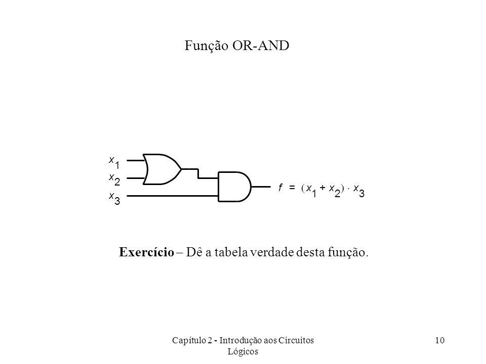 Capítulo 2 - Introdução aos Circuitos Lógicos 10 Função OR-AND x 1 x 2 x 3 fx 1 x 2 + x 3 = Exercício – Dê a tabela verdade desta função.