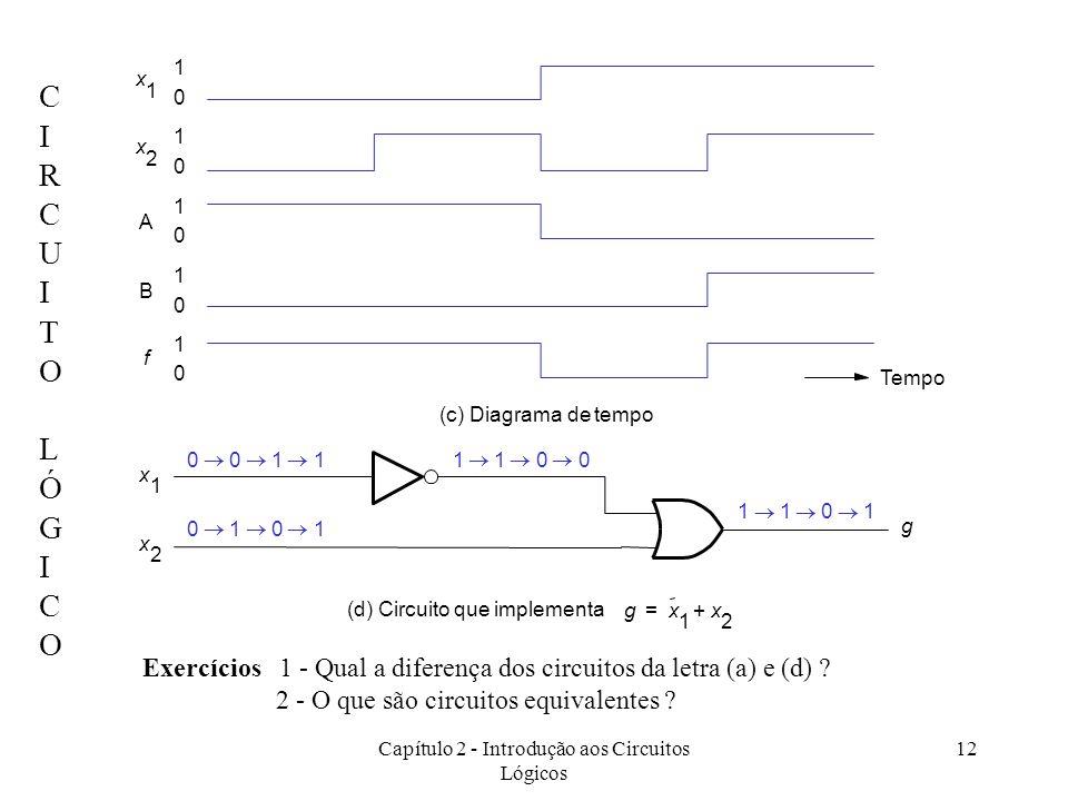 Capítulo 2 - Introdução aos Circuitos Lógicos 12 1 0 1 0 1 0 1 0 1 0 x 1 x 2 A B f Tempo (c) Diagrama de tempo 1100 0011 1101 0101 g x 1 x 2 (d) Circu