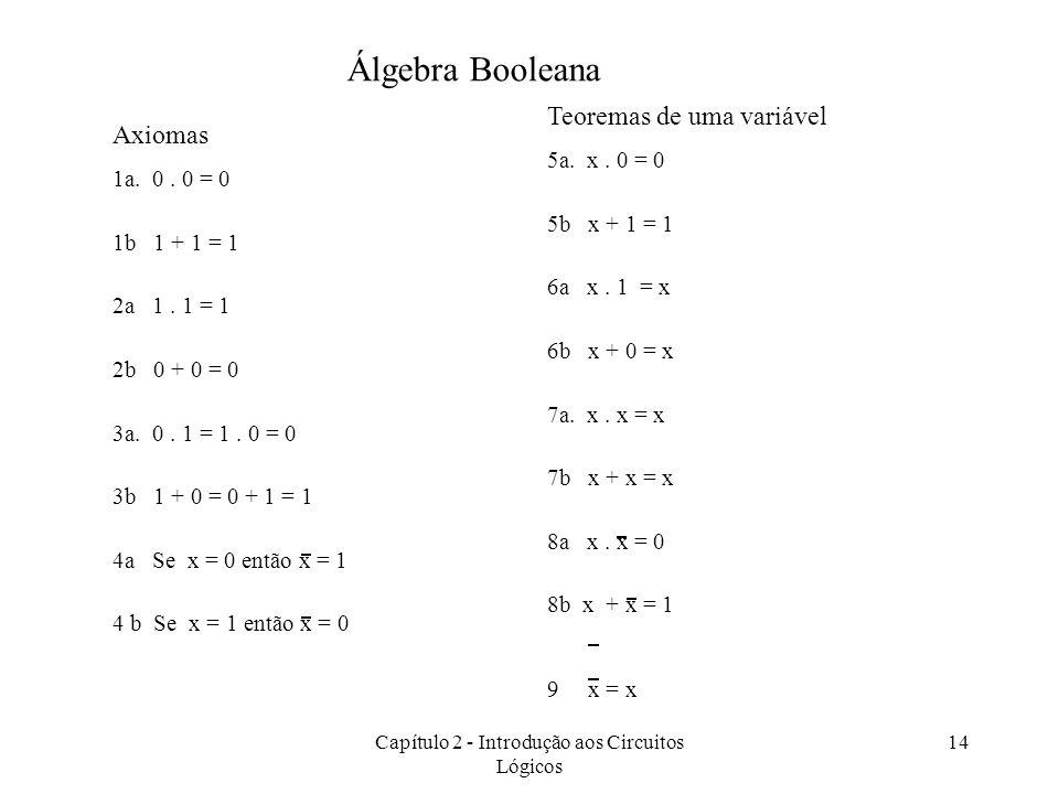 Capítulo 2 - Introdução aos Circuitos Lógicos 14 Álgebra Booleana Axiomas 1a. 0. 0 = 0 1b 1 + 1 = 1 2a 1. 1 = 1 2b 0 + 0 = 0 3a. 0. 1 = 1. 0 = 0 3b 1