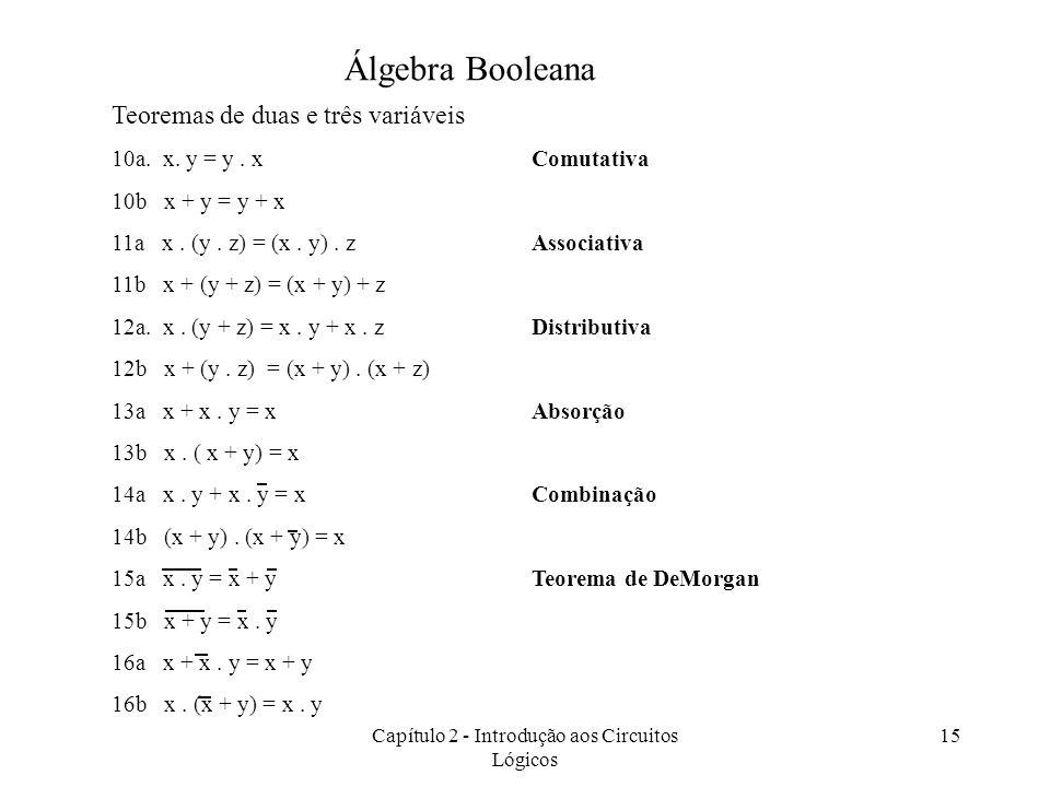 Capítulo 2 - Introdução aos Circuitos Lógicos 15 Álgebra Booleana Teoremas de duas e três variáveis 10a. x. y = y. xComutativa 10b x + y = y + x 11a x