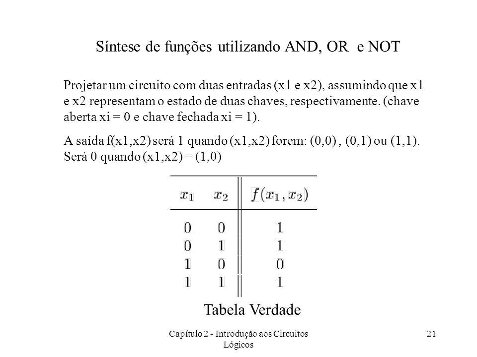 Capítulo 2 - Introdução aos Circuitos Lógicos 21 Síntese de funções utilizando AND, OR e NOT Projetar um circuito com duas entradas (x1 e x2), assumin