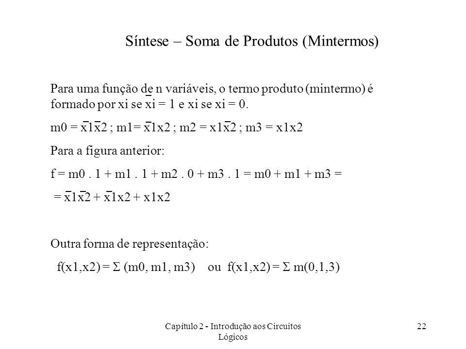 Capítulo 2 - Introdução aos Circuitos Lógicos 22 Síntese – Soma de Produtos (Mintermos) Para uma função de n variáveis, o termo produto (mintermo) é f