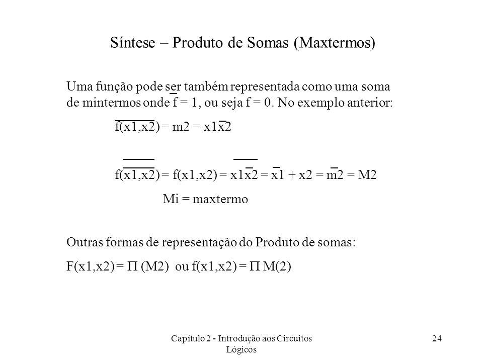 Capítulo 2 - Introdução aos Circuitos Lógicos 24 Síntese – Produto de Somas (Maxtermos) Uma função pode ser também representada como uma soma de minte