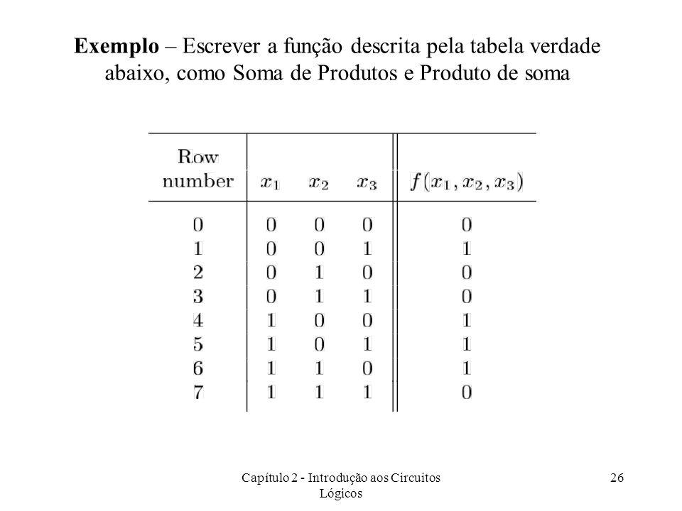 Capítulo 2 - Introdução aos Circuitos Lógicos 26 Exemplo – Escrever a função descrita pela tabela verdade abaixo, como Soma de Produtos e Produto de s