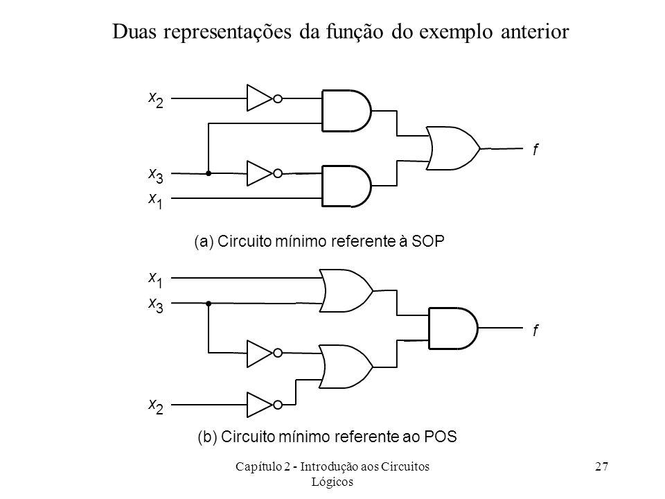 Capítulo 2 - Introdução aos Circuitos Lógicos 27 Duas representações da função do exemplo anterior (a) Circuito mínimo referente à SOP (b) Circuito mí