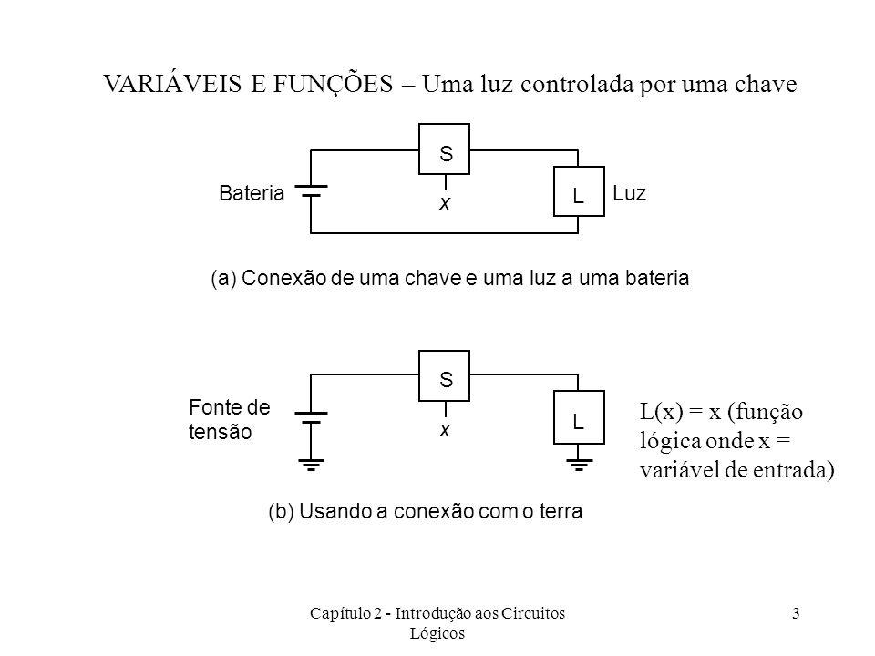Capítulo 2 - Introdução aos Circuitos Lógicos 3 (a) Conexão de uma chave e uma luz a uma bateria S x (b) Usando a conexão com o terra L BateriaLuz x F