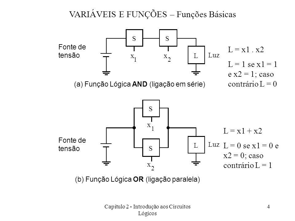 Capítulo 2 - Introdução aos Circuitos Lógicos 4 (a) Função Lógica AND (ligação em série) S x 1 L S x 2 S x 1 L S x 2 (b) Função Lógica OR (ligação par