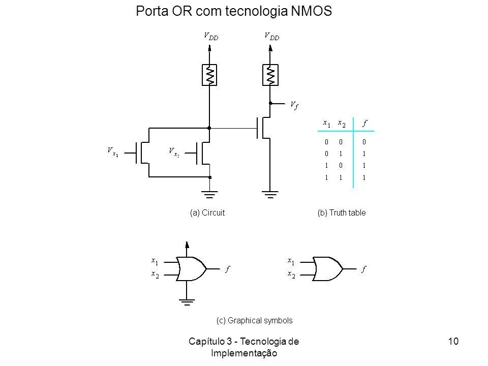 Capítulo 3 - Tecnologia de Implementação 10 Porta OR com tecnologia NMOS