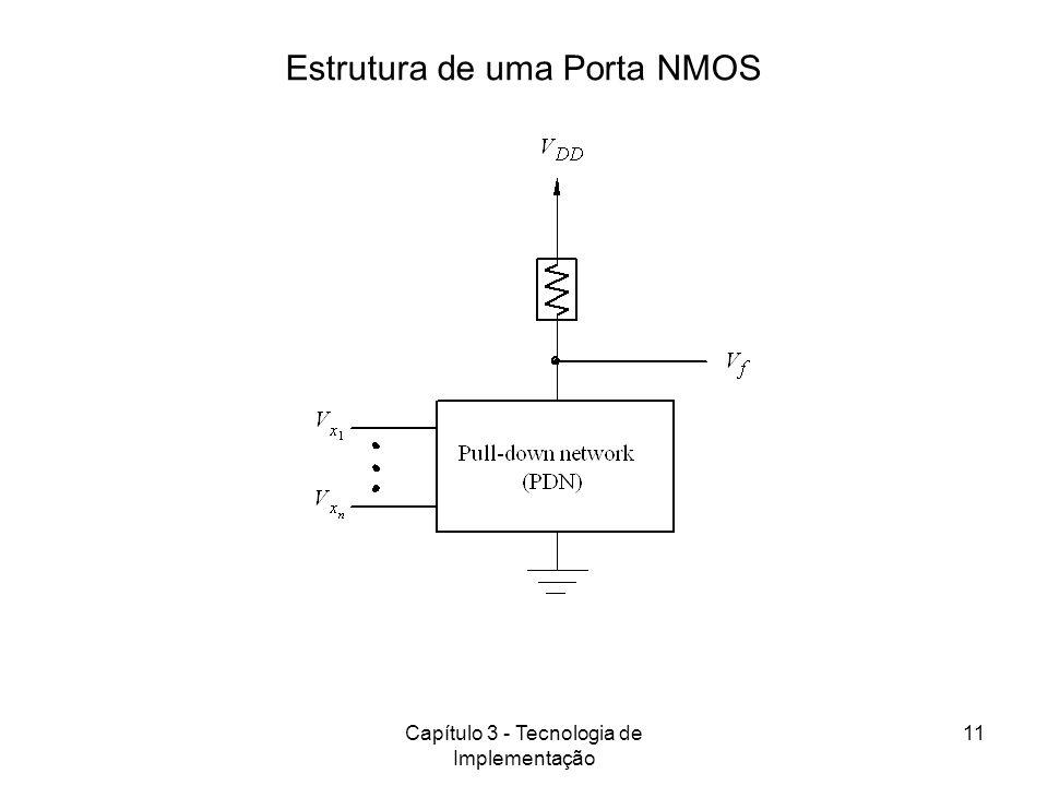 Capítulo 3 - Tecnologia de Implementação 11 Estrutura de uma Porta NMOS