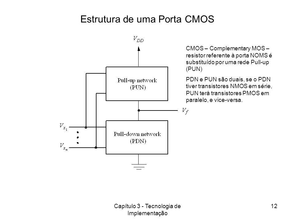 Capítulo 3 - Tecnologia de Implementação 12 Estrutura de uma Porta CMOS CMOS – Complementary MOS – resistor referente à porta NOMS é substituído por u