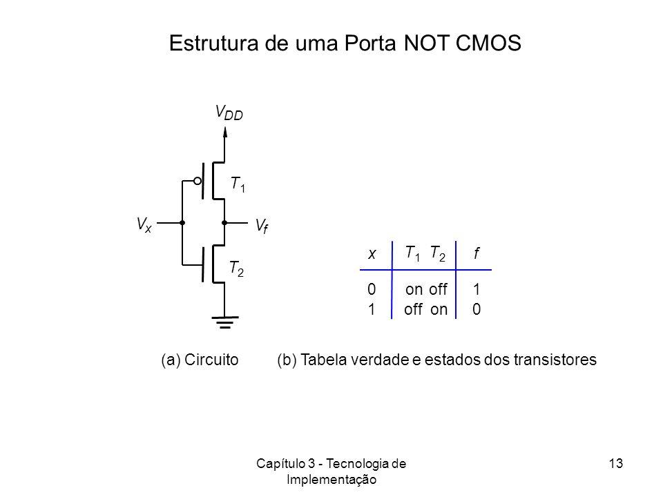 Capítulo 3 - Tecnologia de Implementação 13 (a) Circuito V f V DD V x (b) Tabela verdade e estados dos transistores on off on 1 0 0 1 fx T 1 T 2 T 1 T