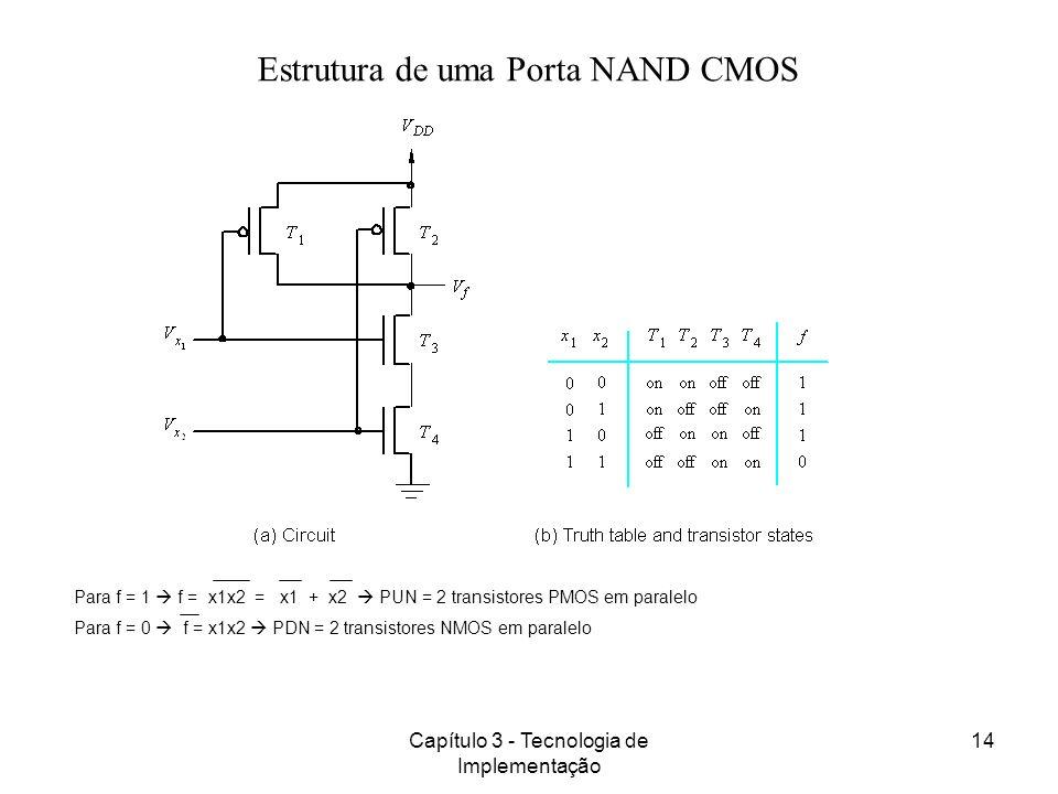Capítulo 3 - Tecnologia de Implementação 14 Estrutura de uma Porta NAND CMOS Para f = 1 f = x1x2 = x1 + x2 PUN = 2 transistores PMOS em paralelo Para