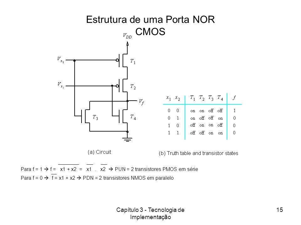 Capítulo 3 - Tecnologia de Implementação 15 Estrutura de uma Porta NOR CMOS Para f = 1 f = x1 + x2 = x1. x2 PUN = 2 transistores PMOS em série Para f